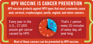 hpv_vaccine_cancer_prevention